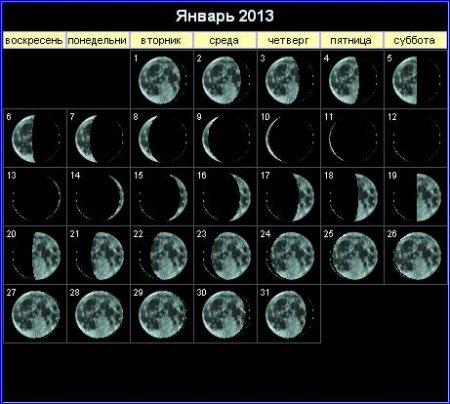 По лунному календарю на июнь года будет циклическая.